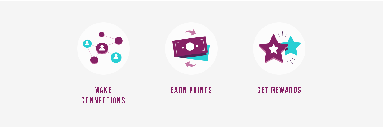Knect — a New Loyalty Program from Skrill