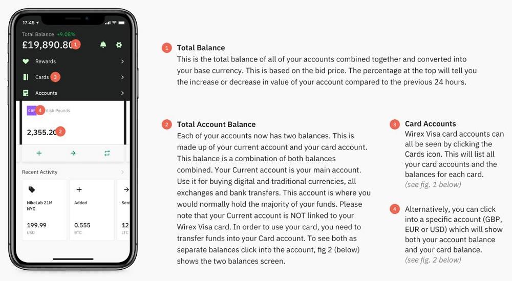 wirex app dashboard