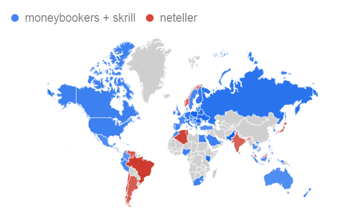 Dynamics of the popularity of Skrill vs Neteller